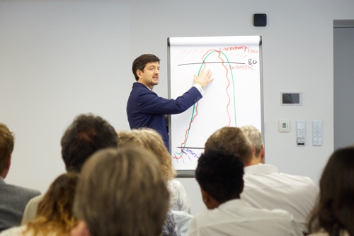 Investment Mastery Hamburg 14.03.2020 Standard 1+1 Ticket